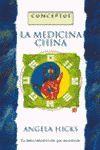 CONCEPTOS BASICOS LA MEDICINA CHINA