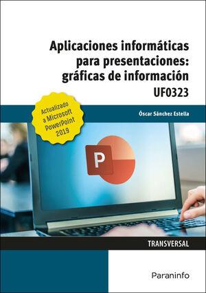 UF0323 APLICACIONES INFORMATICAS PARA PRESENTACIONES: GRAFICAS DE INFORMACION