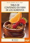 TABLA DE CONTENIDO EN FIBRA DE LOS ALIMENTOS