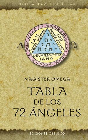 TABLA DE LOS 72 ANGELES